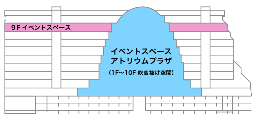 アトリウムプラザの全体図